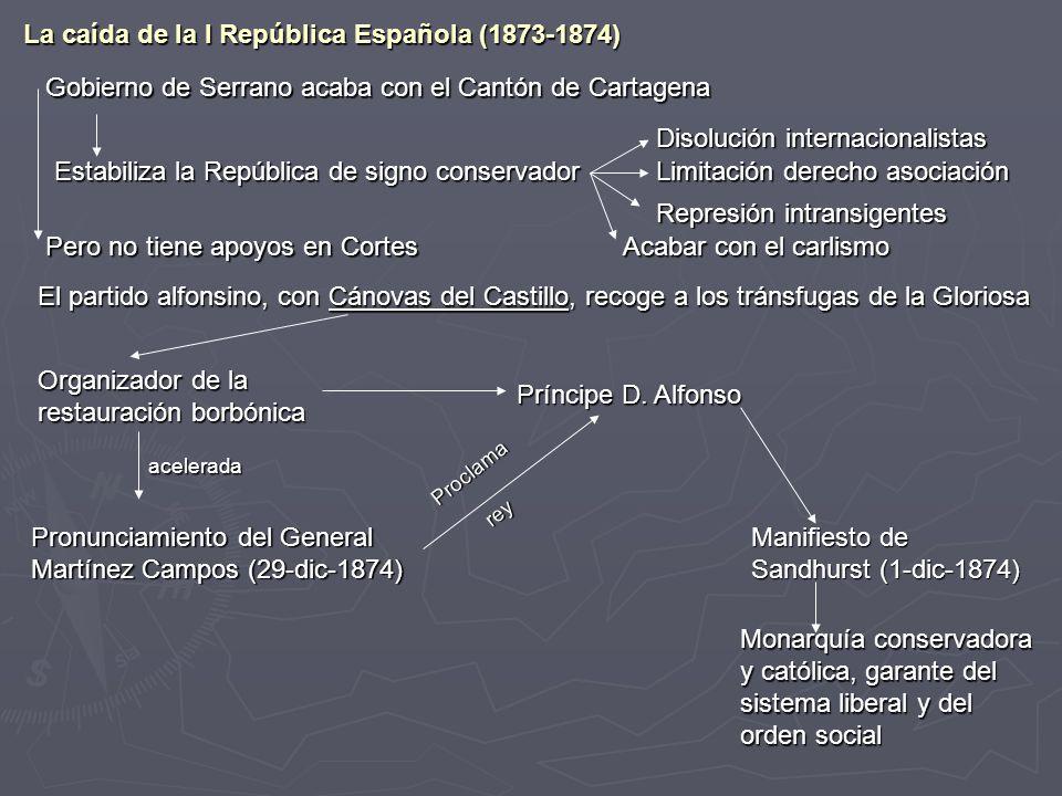 La caída de la I República Española (1873-1874) Gobierno de Serrano acaba con el Cantón de Cartagena Estabiliza la República de signo conservador Diso