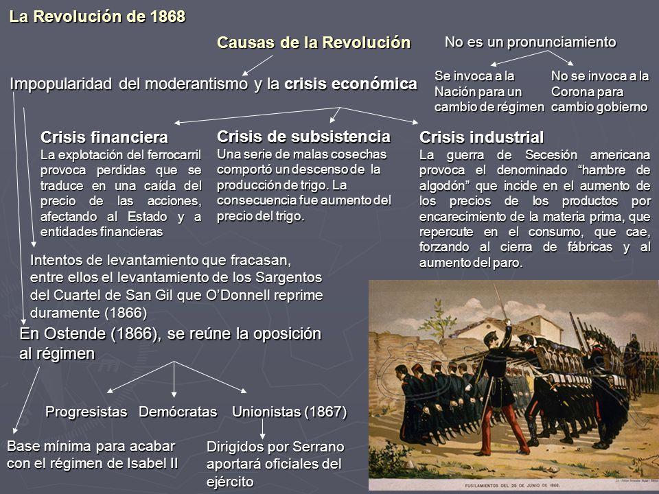 La Revolución de 1868 No es un pronunciamiento No se invoca a la Corona para cambio gobierno Se invoca a la Nación para un cambio de régimen Impopular