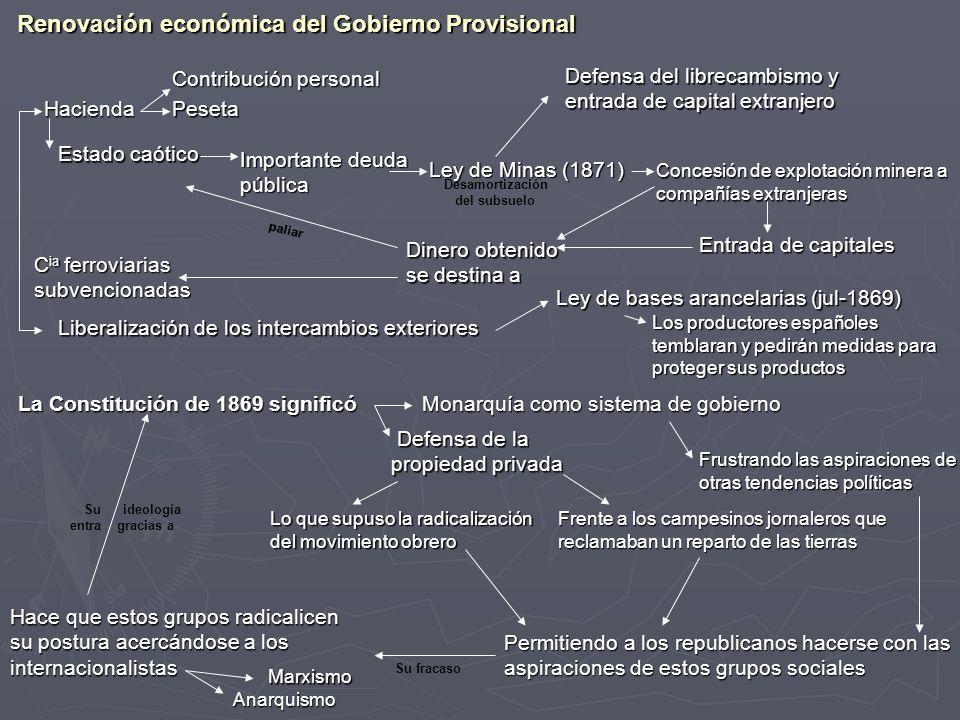 Renovación económica del Gobierno Provisional Defensa del librecambismo y entrada de capital extranjero Hacienda Contribución personal Peseta Estado c