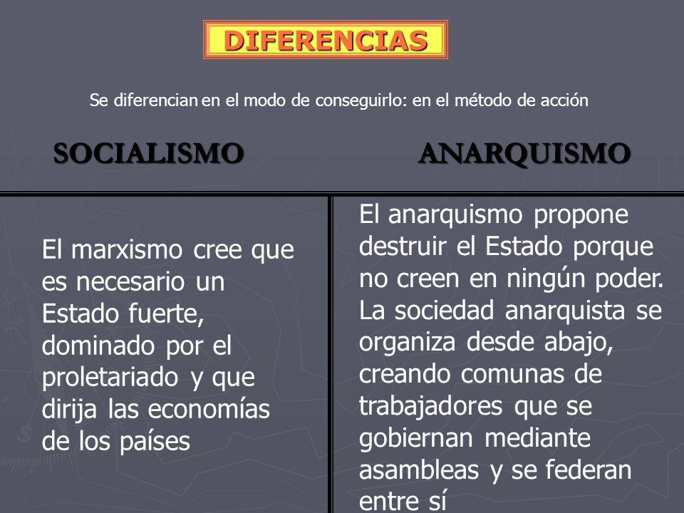 Se diferencian en el modo de conseguirlo: en el método de acción SOCIALISMO ANARQUISMO DIFERENCIAS El marxismo propone la concienciación de las masas trabajadoras hasta convencerlas de su potencial revolucionario El anarquismo cree en el individuo, en la concienciación individual, en la educación de cada trabajador