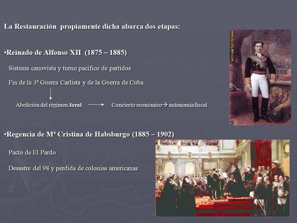 Regencia de Mª Cristina de Habsburgo (1885 – 1902)Regencia de Mª Cristina de Habsburgo (1885 – 1902) Sistema canovista y turno pacífico de partidos Fi