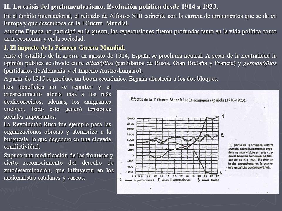 En el ámbito internacional, el reinado de Alfonso XIII coincide con la carrera de armamentos que se da en Europa y que desemboca en la I Guerra Mundia