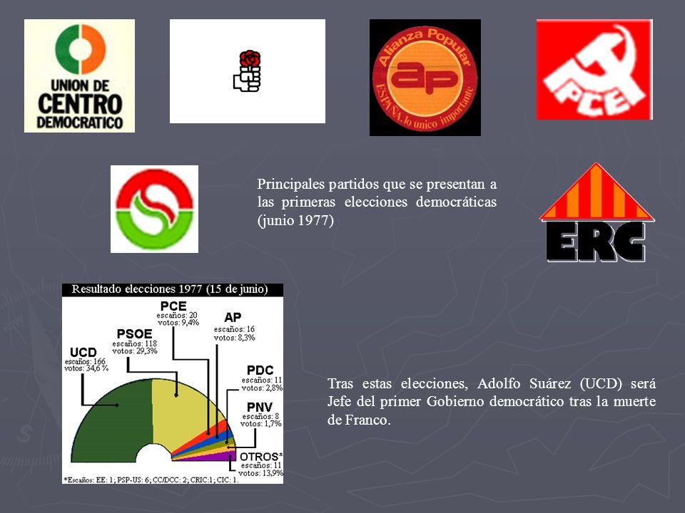 Principales partidos que se presentan a las primeras elecciones democráticas (junio 1977) Tras estas elecciones, Adolfo Suárez (UCD) será Jefe del pri