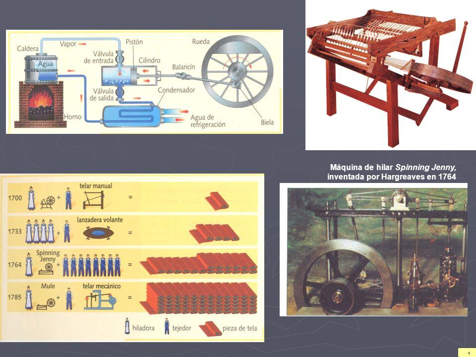 Máquina de hilar Spinning Jenny, inventada por Hargreaves en 1764