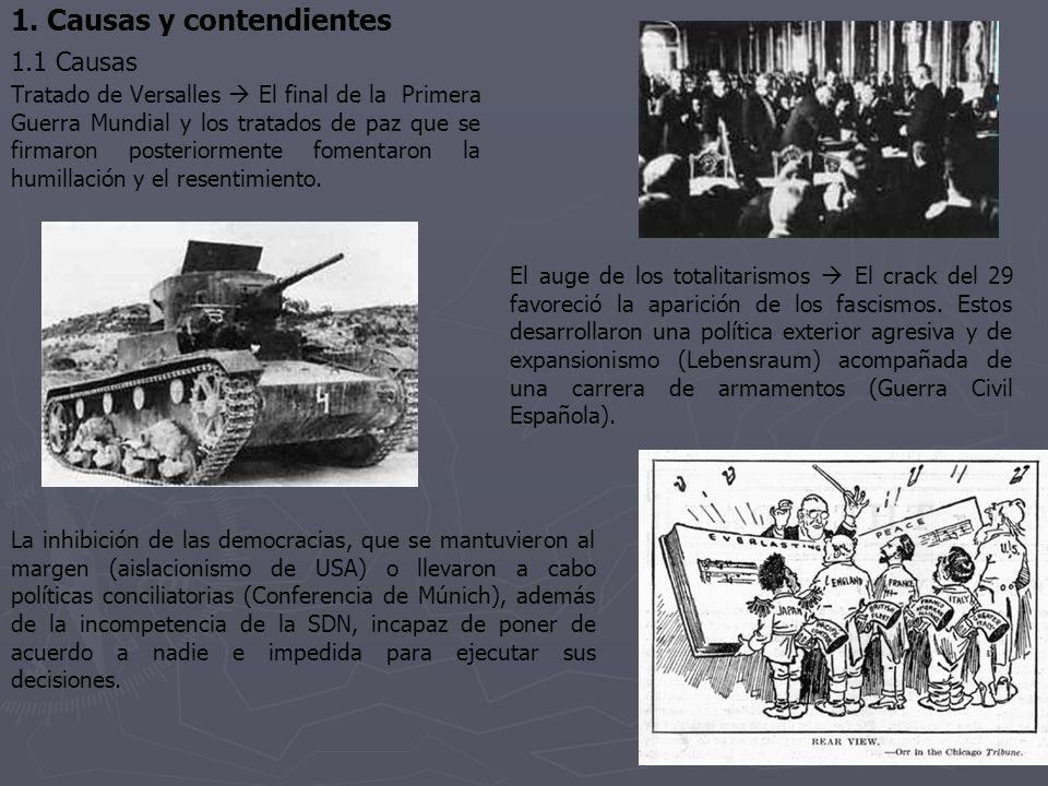 1. Causas 2. Desarrollo del conflicto (1939-1945) 3. Consecuencias de la guerra 4. Formación de bloques Telón de Acero 5. Guerra fría y coexistencia p