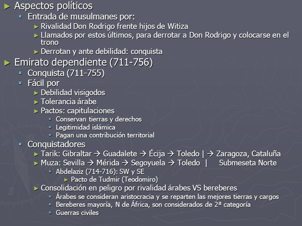 Aspectos políticos Aspectos políticos Entrada de musulmanes por: Entrada de musulmanes por: Rivalidad Don Rodrigo frente hijos de Witiza Rivalidad Don
