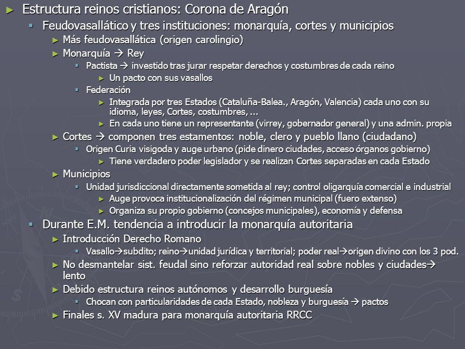 Estructura reinos cristianos: Corona de Aragón Estructura reinos cristianos: Corona de Aragón Feudovasallático y tres instituciones: monarquía, cortes