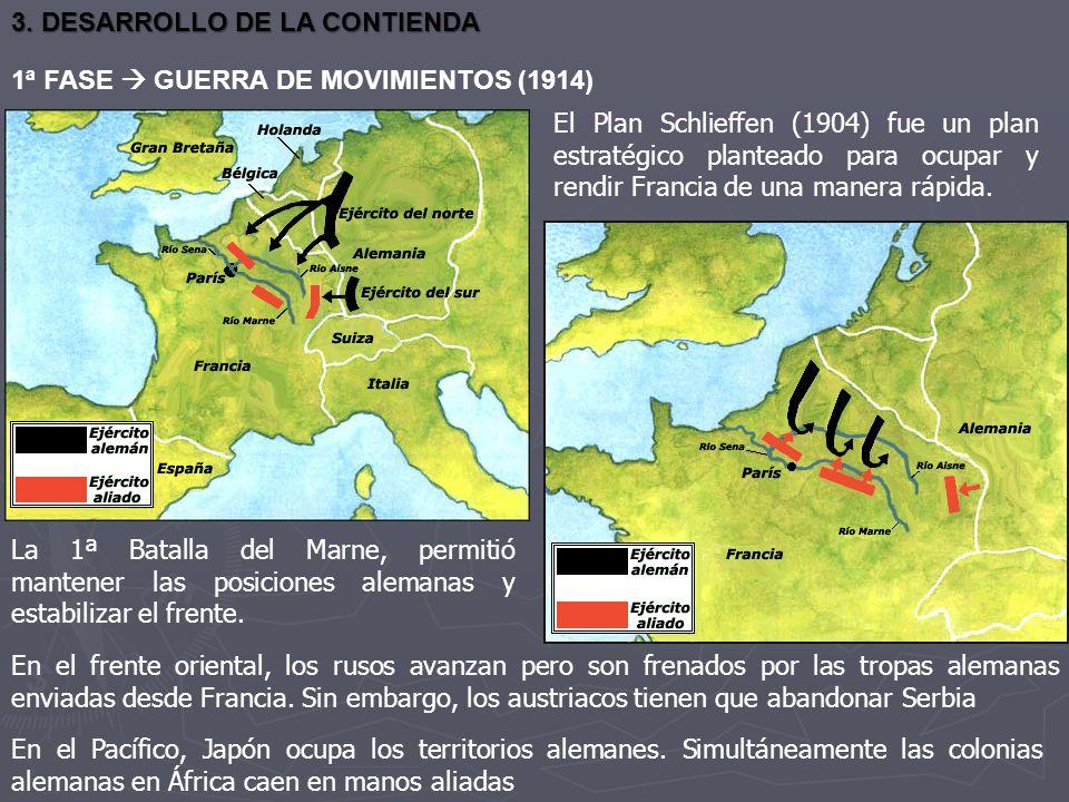 El Plan Schlieffen (1904) fue un plan estratégico planteado para ocupar y rendir Francia de una manera rápida. La 1ª Batalla del Marne, permitió mante