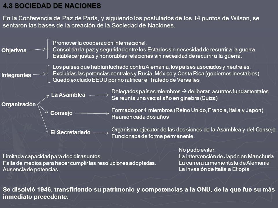 4.3 SOCIEDAD DE NACIONES En la Conferencia de Paz de París, y siguiendo los postulados de los 14 puntos de Wilson, se sentaron las bases de la creació