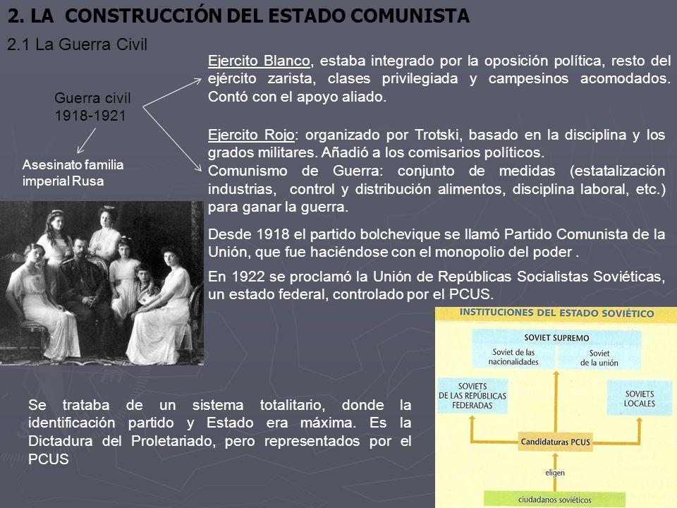 2. LA CONSTRUCCIÓN DEL ESTADO COMUNISTA Guerra civil 1918-1921 Ejercito Blanco, estaba integrado por la oposición política, resto del ejército zarista