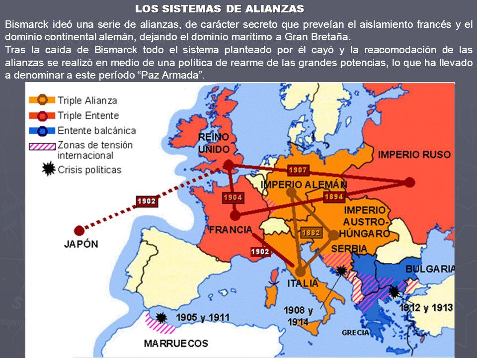 LOS SISTEMAS DE ALIANZAS Bismarck ideó una serie de alianzas, de carácter secreto que preveían el aislamiento francés y el dominio continental alemán,