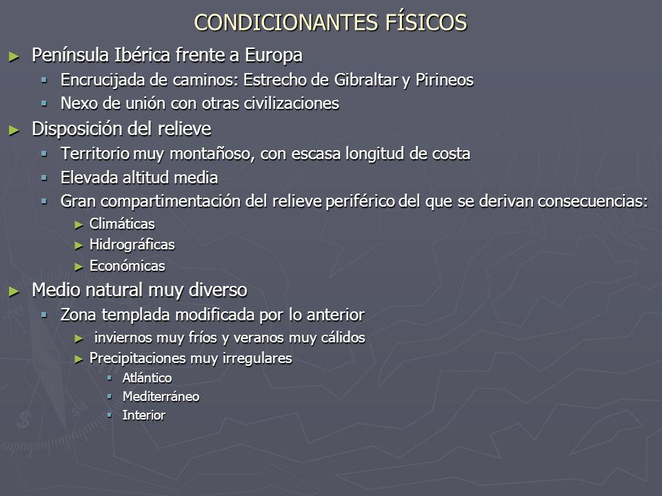 CONDICIONANTES FÍSICOS Península Ibérica frente a Europa Península Ibérica frente a Europa Encrucijada de caminos: Estrecho de Gibraltar y Pirineos En