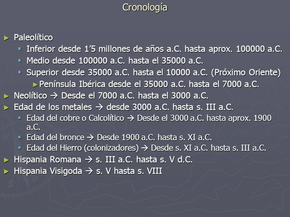 Cronología Paleolítico Paleolítico Inferior desde 15 millones de años a.C. hasta aprox. 100000 a.C. Inferior desde 15 millones de años a.C. hasta apro
