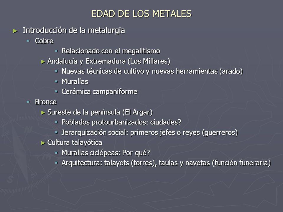 EDAD DE LOS METALES Introducción de la metalurgia Introducción de la metalurgia Cobre Cobre Relacionado con el megalitismo Relacionado con el megaliti