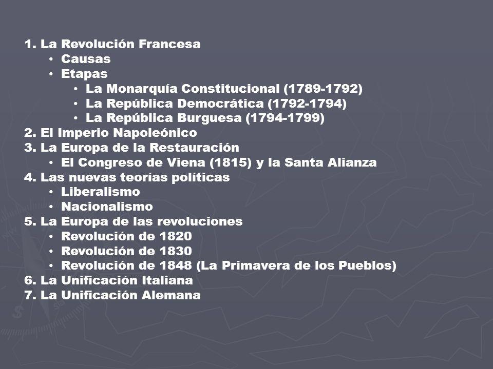 Bélgica La revolución hace que nazca un imperio dual Imperio Austro-Húngaro 5.