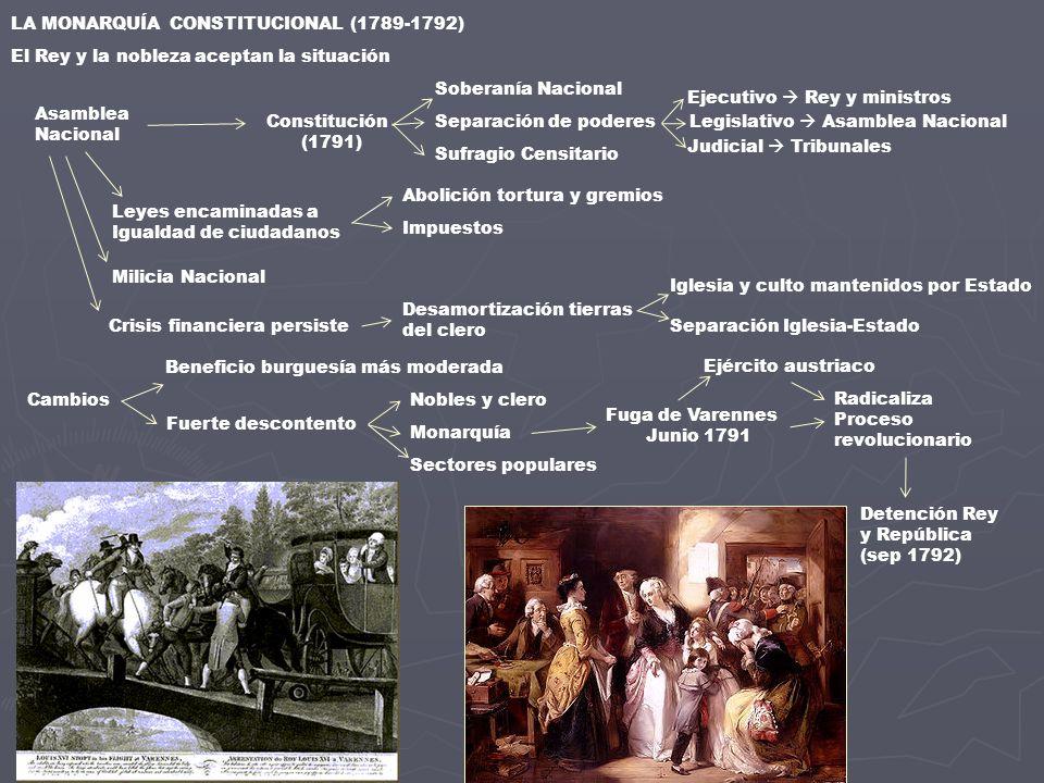7.UNIFICACIÓN ALEMANA Alemania era un conglomerado de Estados desde las guerras napoleónicas.