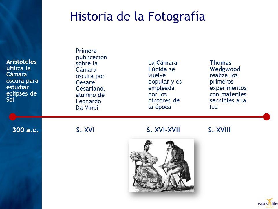 Historia de la Fotografía Aristóteles utiliza la Cámara oscura para estudiar eclipses de Sol 300 a.c. Primera publicación sobre la Cámara oscura por C