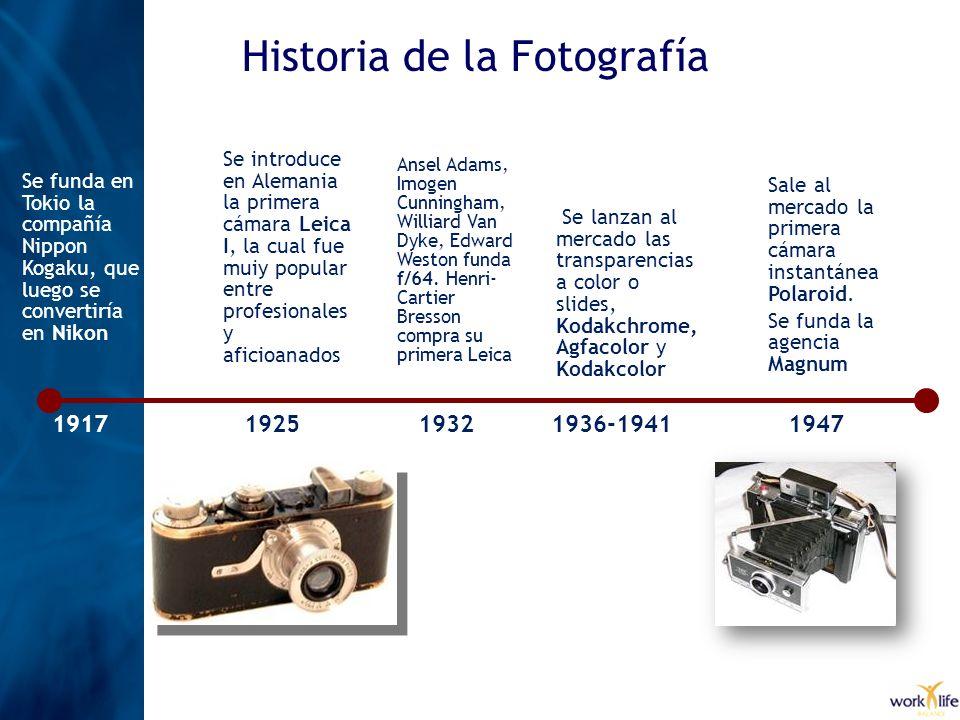 Historia de la Fotografía Kodak construye la primera cámara digital con base CCD 1975 Se lanza al mercado la primera versión de Adobe Photoshop 1990 Aparece el primer teléfono con cámara en Japón by Sharp/J- phone 2000 Polaroid en bancarrota 2001 Kodak finaliza su producción de cámaras de rollo, y se desarrolla la era digital 2004