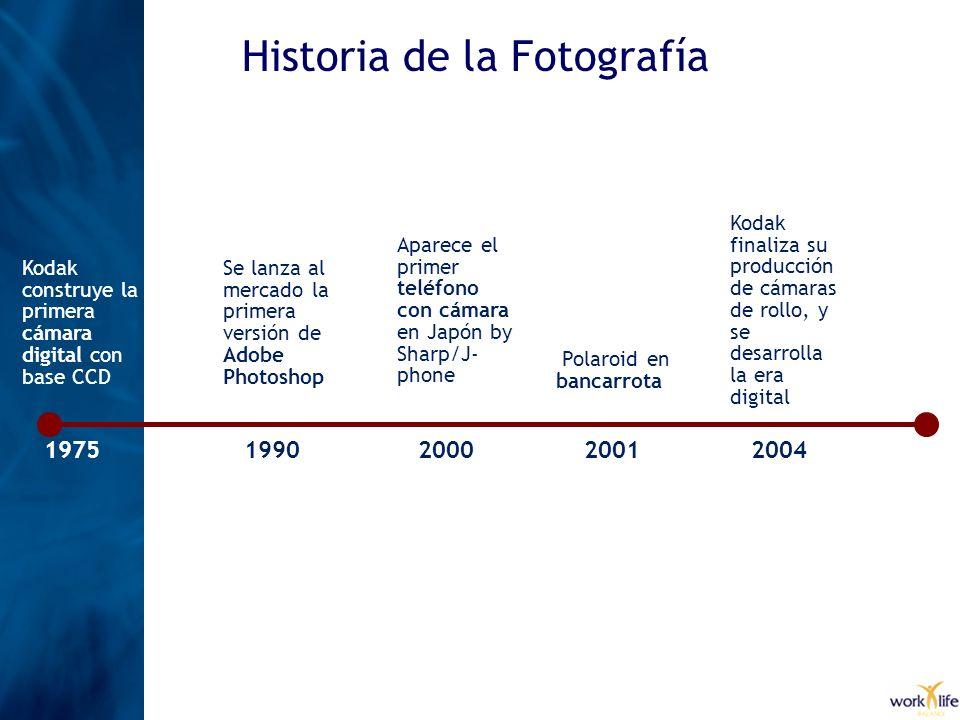 Historia de la Fotografía Kodak construye la primera cámara digital con base CCD 1975 Se lanza al mercado la primera versión de Adobe Photoshop 1990 A