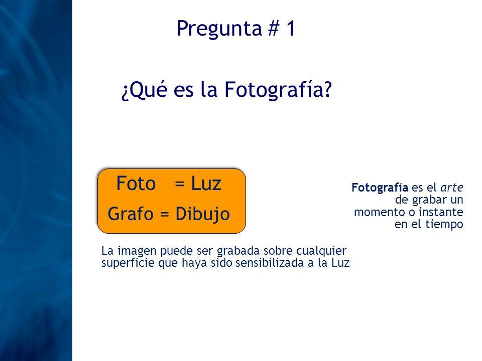 Apertura f/5.6 Apertura f/32