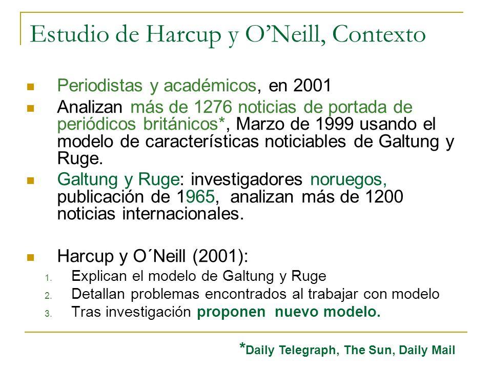 Estudio de Harcup y ONeill, Contexto Periodistas y académicos, en 2001 Analizan más de 1276 noticias de portada de periódicos británicos*, Marzo de 1999 usando el modelo de características noticiables de Galtung y Ruge.