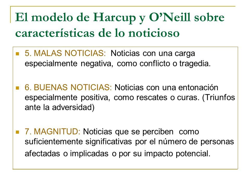 El modelo de Harcup y ONeill sobre características de lo noticioso 5.