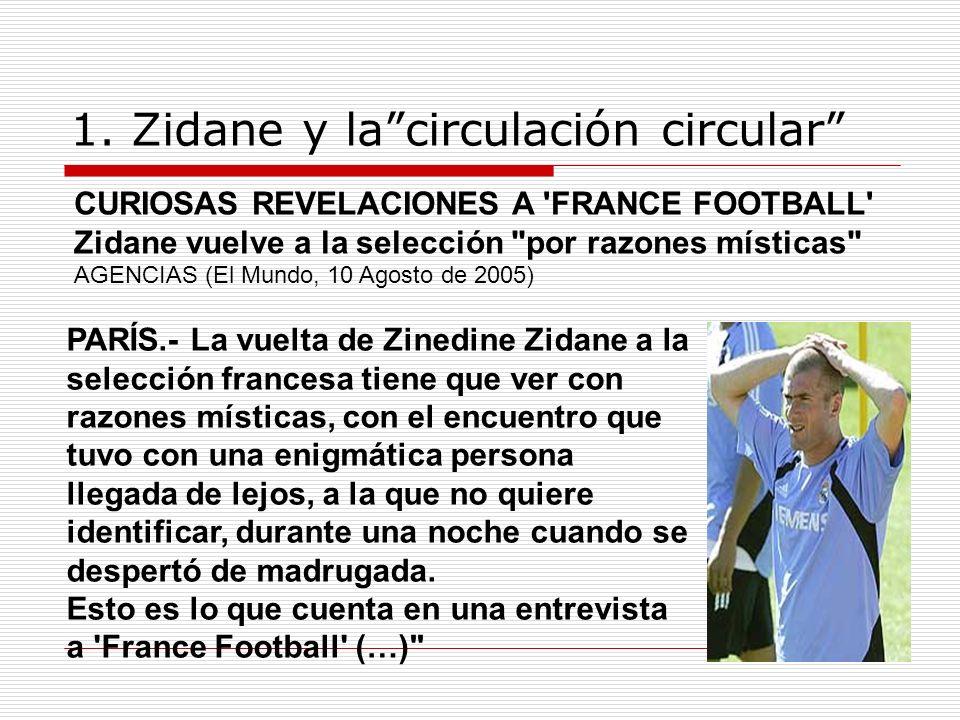 1. Zidane y lacirculación circular CURIOSAS REVELACIONES A 'FRANCE FOOTBALL' AGENCIAS Zinedine Zidane. (Foto: AP) NOTICIAS RELACIONADAS CURIOSAS REVEL