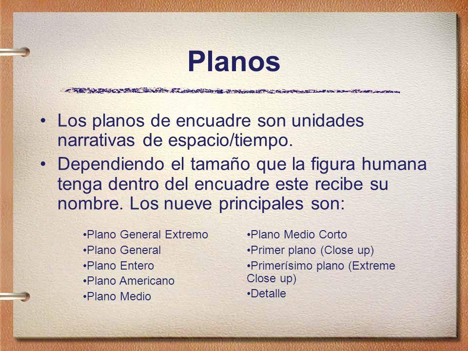 Planos Los planos de encuadre son unidades narrativas de espacio/tiempo. Dependiendo el tamaño que la figura humana tenga dentro del encuadre este rec