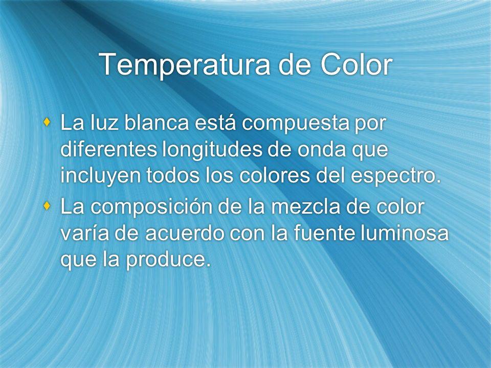 Temperatura de Color La luz blanca está compuesta por diferentes longitudes de onda que incluyen todos los colores del espectro. La composición de la