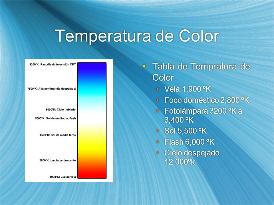 Temperatura de Color Tabla de Tempratura de Color Vela 1,900 ºK Foco doméstico 2,800 ºK Fotolámpara 3200 ºK a 3,400 ºK Sol 5,500 ºK Flash 6,000 ºK Cielo despejado 12,000ºk Tabla de Tempratura de Color Vela 1,900 ºK Foco doméstico 2,800 ºK Fotolámpara 3200 ºK a 3,400 ºK Sol 5,500 ºK Flash 6,000 ºK Cielo despejado 12,000ºk