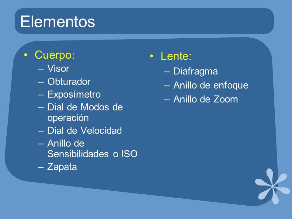 Elementos Cuerpo: –Visor –Obturador –Exposímetro –Dial de Modos de operación –Dial de Velocidad –Anillo de Sensibilidades o ISO –Zapata Lente: –Diafra