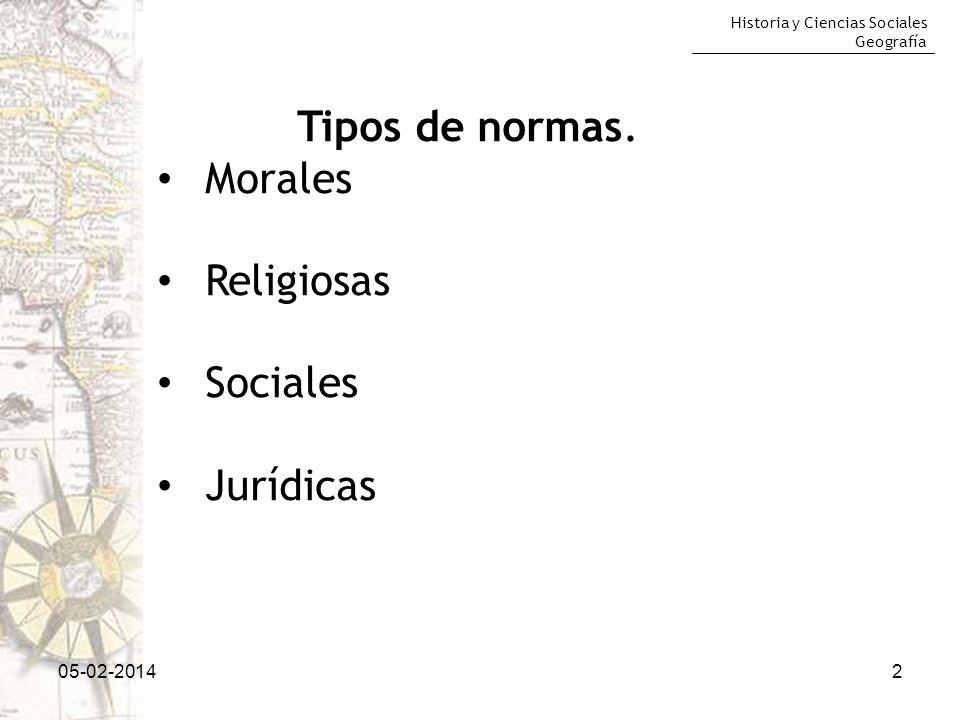 Historia y Ciencias Sociales Geografía 2 Tipos de normas. Morales Religiosas Sociales Jurídicas 05-02-2014