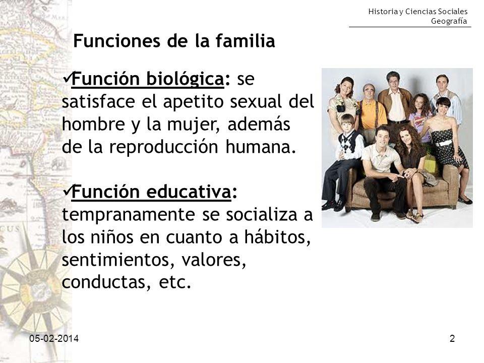 Historia y Ciencias Sociales Geografía 05-02-20142 Funciones de la familia Función biológica: se satisface el apetito sexual del hombre y la mujer, ad