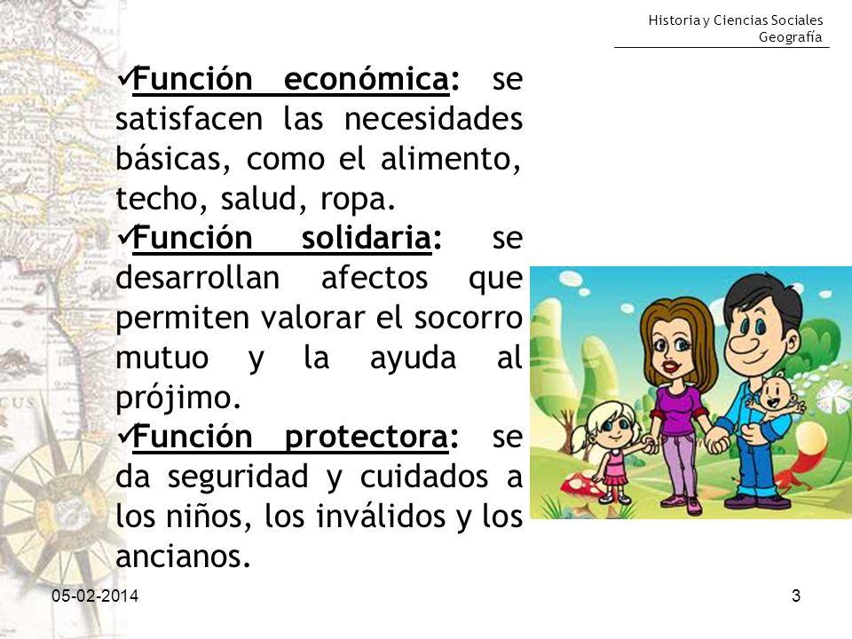 Historia y Ciencias Sociales Geografía 05-02-20143 Función económica: se satisfacen las necesidades básicas, como el alimento, techo, salud, ropa. Fun