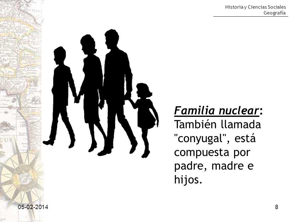 Historia y Ciencias Sociales Geografía 05-02-20148 Familia nuclear: También llamada