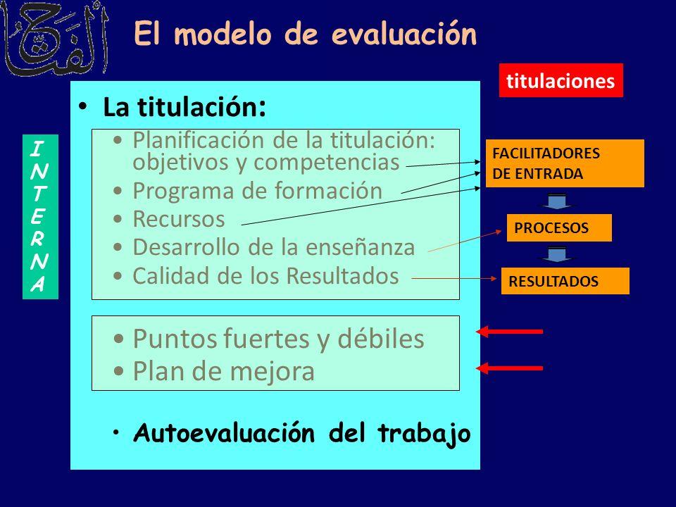 La titulación : Planificación de la titulación: objetivos y competencias Programa de formación Recursos Desarrollo de la enseñanza Calidad de los Resu