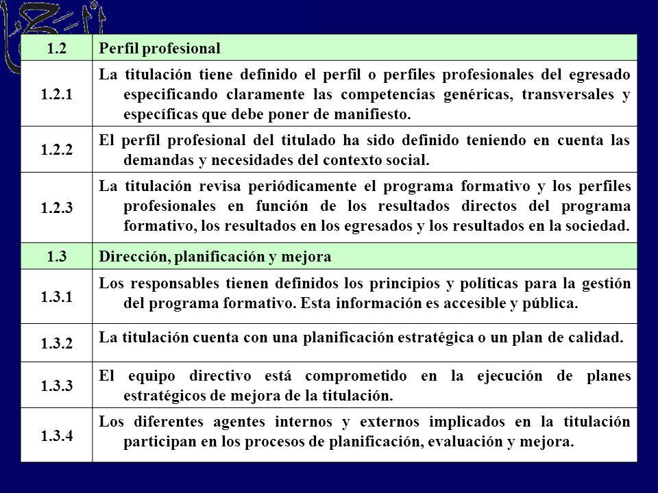 1.2Perfil profesional 1.2.1 La titulación tiene definido el perfil o perfiles profesionales del egresado especificando claramente las competencias gen