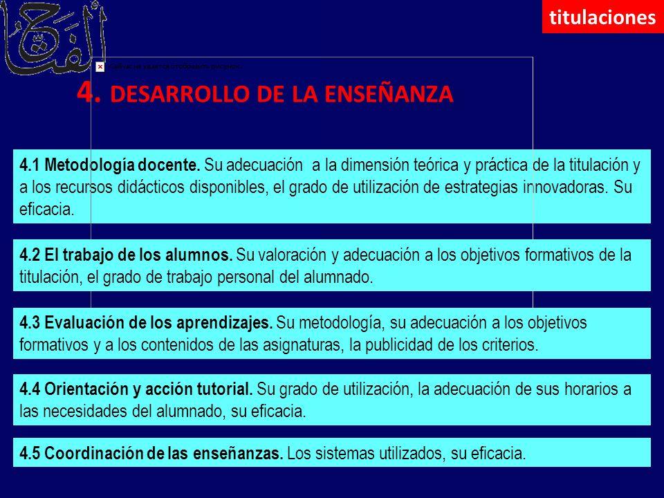 4. DESARROLLO DE LA ENSEÑANZA 4.1 Metodología docente. Su adecuación a la dimensión teórica y práctica de la titulación y a los recursos didácticos di
