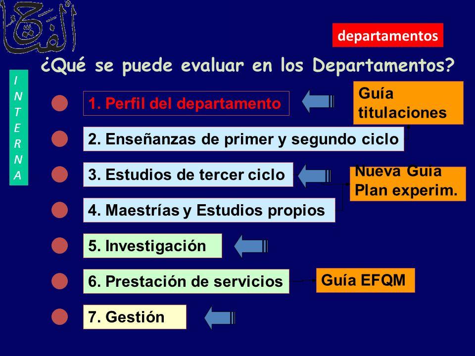 departamentos ¿Qué se puede evaluar en los Departamentos? 1. Perfil del departamento 2. Enseñanzas de primer y segundo ciclo 3. Estudios de tercer cic