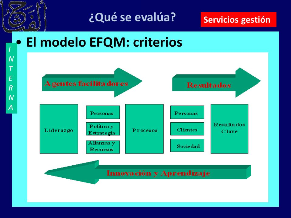 El modelo EFQM: criterios ¿Qué se evalúa? Servicios gestión INTERNAINTERNA