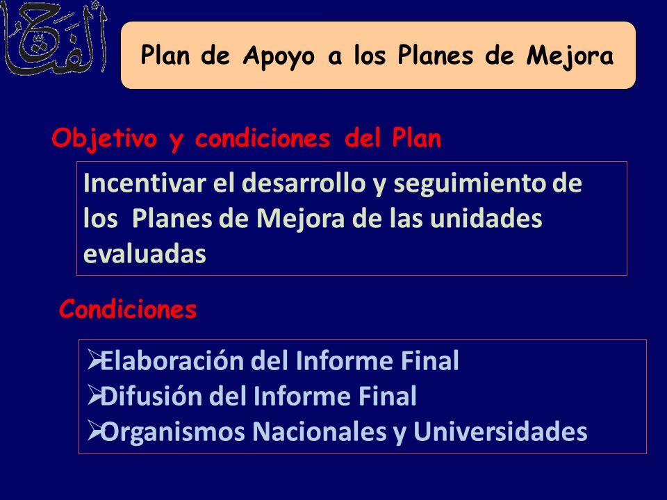 Incentivar el desarrollo y seguimiento de los Planes de Mejora de las unidades evaluadas Objetivo y condiciones del Plan Plan de Apoyo a los Planes de