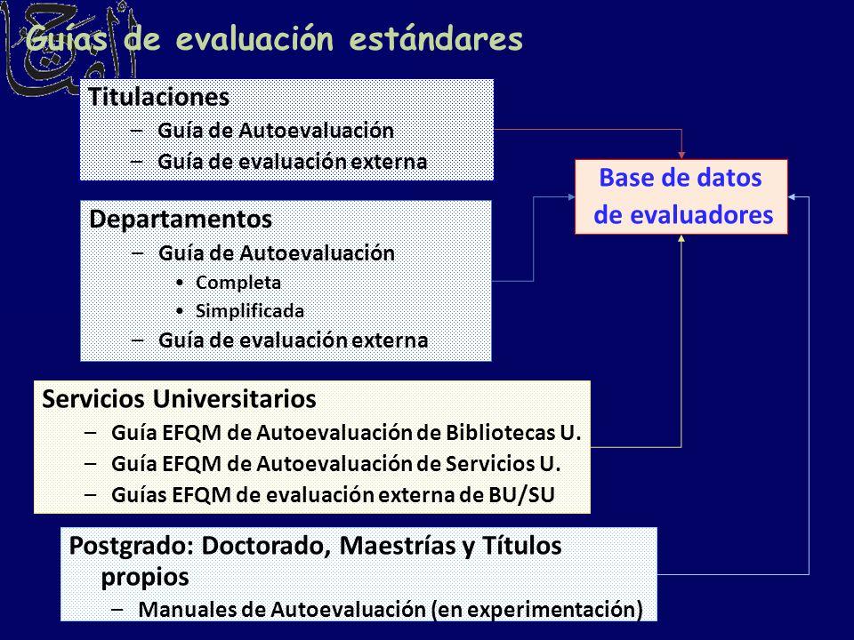 Guías de evaluación estándares Titulaciones –Guía de Autoevaluación –Guía de evaluación externa Departamentos –Guía de Autoevaluación Completa Simplif