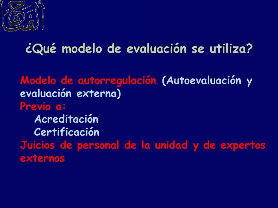 ¿Qué modelo de evaluación se utiliza? Modelo de autorregulación (Autoevaluación y evaluación externa) Previo a: Acreditación Certificación Juicios de