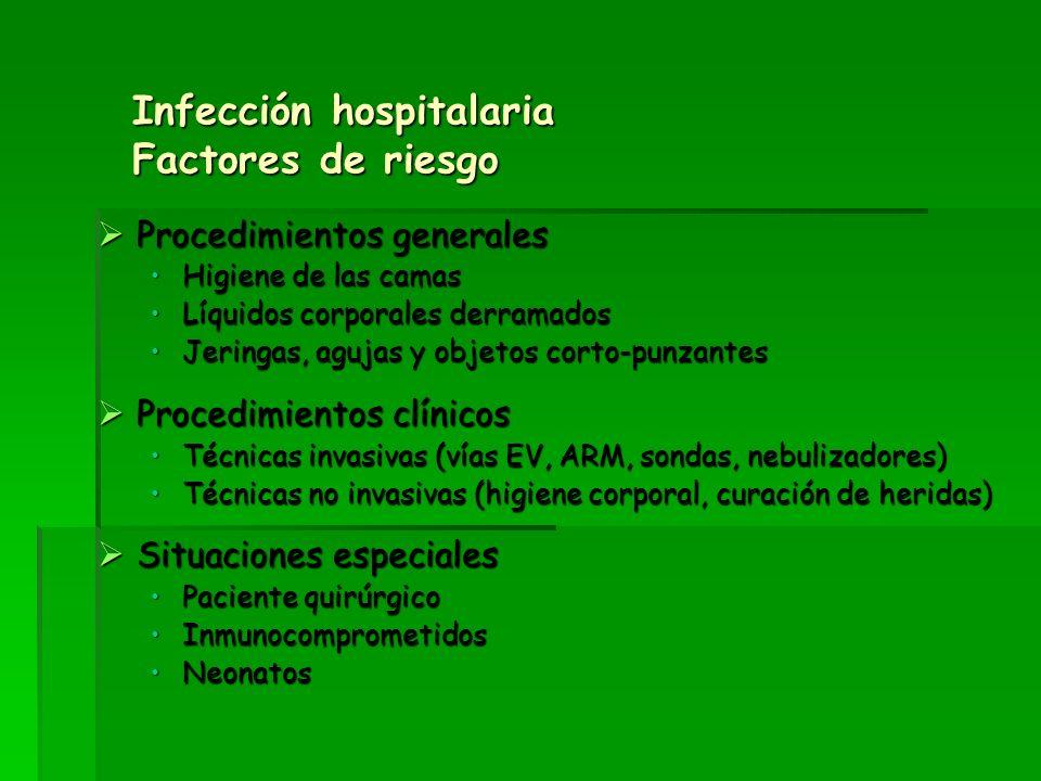 Infección hospitalaria Factores de riesgo Procedimientos generales Procedimientos generales Higiene de las camasHigiene de las camas Líquidos corporal