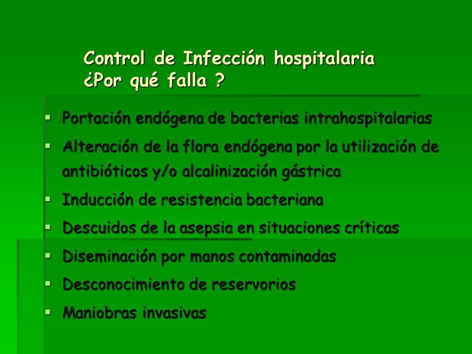 Control de Infección hospitalaria ¿Por qué falla ? Portación endógena de bacterias intrahospitalarias Portación endógena de bacterias intrahospitalari