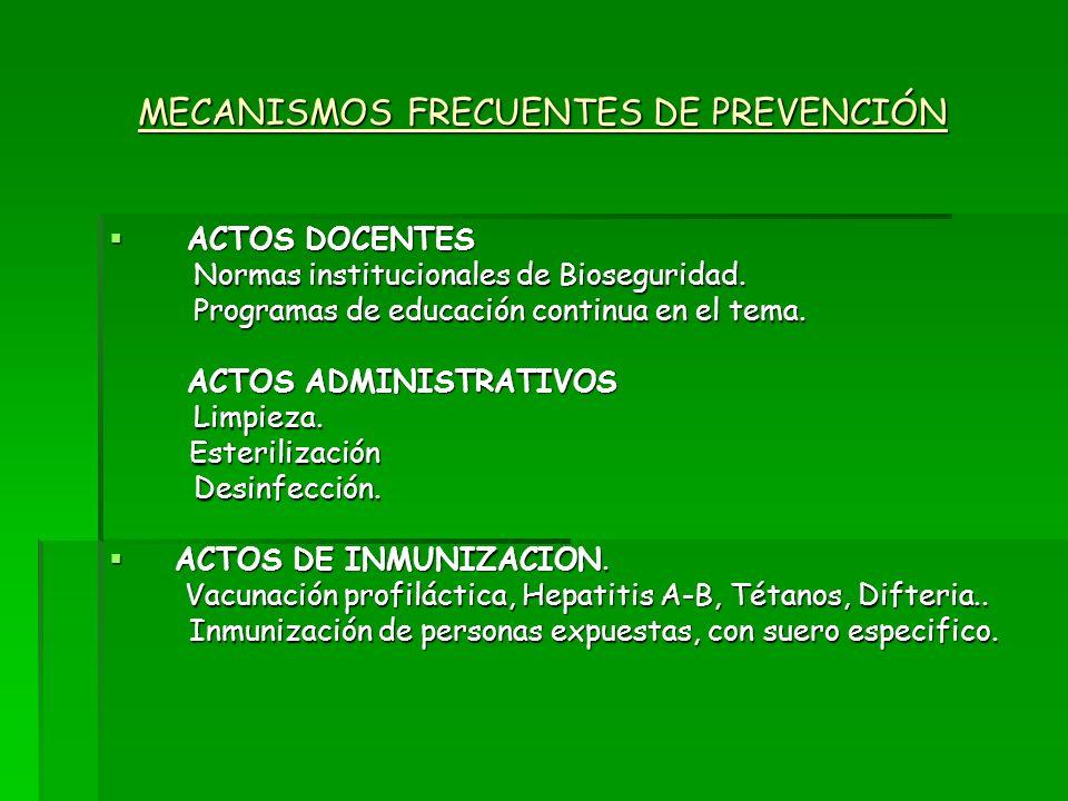 MECANISMOS FRECUENTES DE PREVENCIÓN ACTOS DOCENTES ACTOS DOCENTES Normas institucionales de Bioseguridad. Normas institucionales de Bioseguridad. Prog