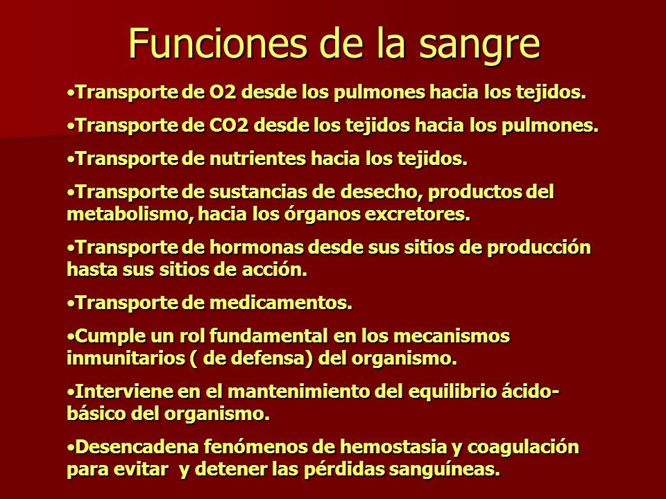 Funciones de la sangre Transporte de O2 desde los pulmones hacia los tejidos.Transporte de O2 desde los pulmones hacia los tejidos. Transporte de CO2