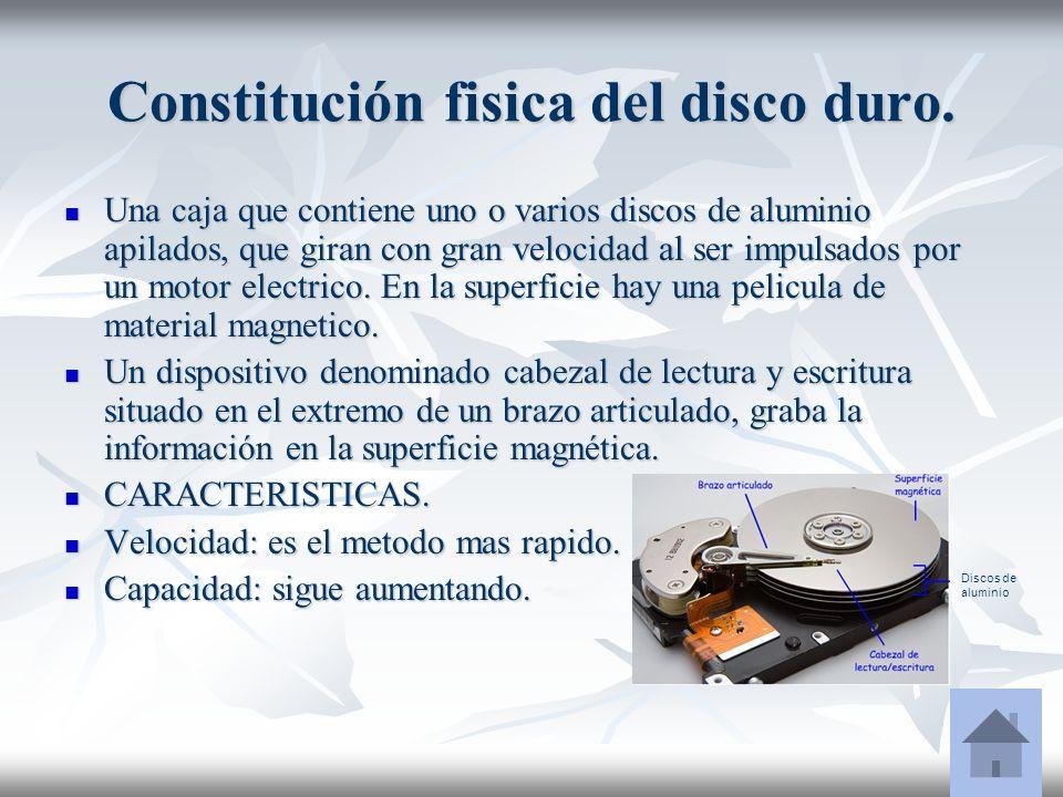 Constitución fisica del disco duro. Una caja que contiene uno o varios discos de aluminio apilados, que giran con gran velocidad al ser impulsados por