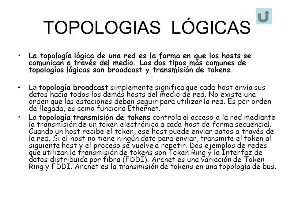 TOPOLOGIAS LÓGICAS La topología lógica de una red es la forma en que los hosts se comunican a través del medio. Los dos tipos más comunes de topología