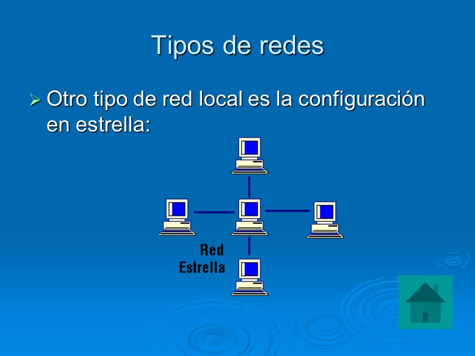 Tipos de redes Otro tipo de red local es la configuración en estrella: Otro tipo de red local es la configuración en estrella: